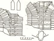 Хронология послевоенных исследований Успенского собора