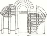 Реставрация Успенского собора в 1880-1900 годах